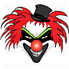 klowns Paranormal Cryptid Investigations