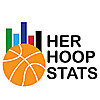 The Her Hoop Stats Podcast | WNBA &amp Women's College Basketball
