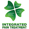 Integrated Pain Treatment